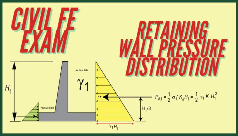 Retaining structures – Pressure Distribution
